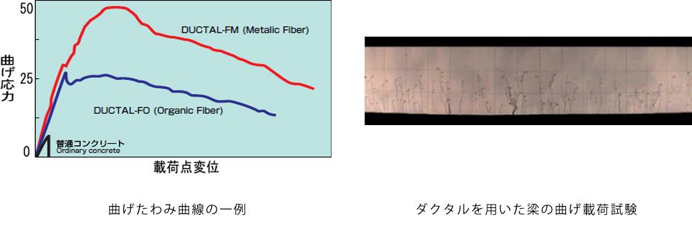 物性値比較表